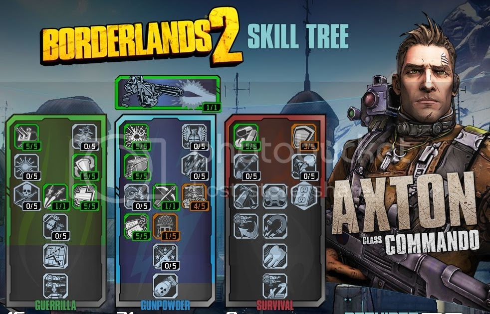 FSVG: Borderlands 2 Axton Build Guide