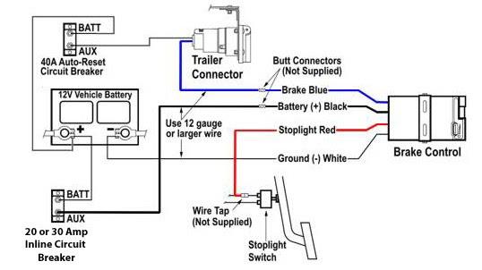 tekonsha prodigy p2 wiring diagram 32 prodigy brake controller wire diagram wiring diagram list  wire diagram wiring diagram