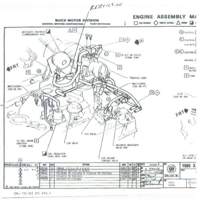 1987 Turbo Coupe Engine Wiring Harness Diagram Furnace Fan Motor Wiring Pipiiing Layout Ati Loro Jeanjaures37 Fr