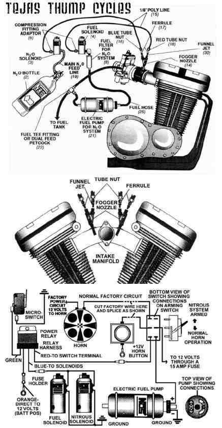 Harley V Twin Engine Diagram | Automotive Parts Diagram Images