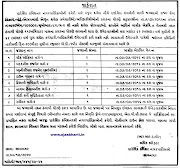 Regional Commissioner Municipality Bhavnagar Recruitment 2020 for Chief Officer, Engineer, Surveyor, Account Officer & Other Jobs