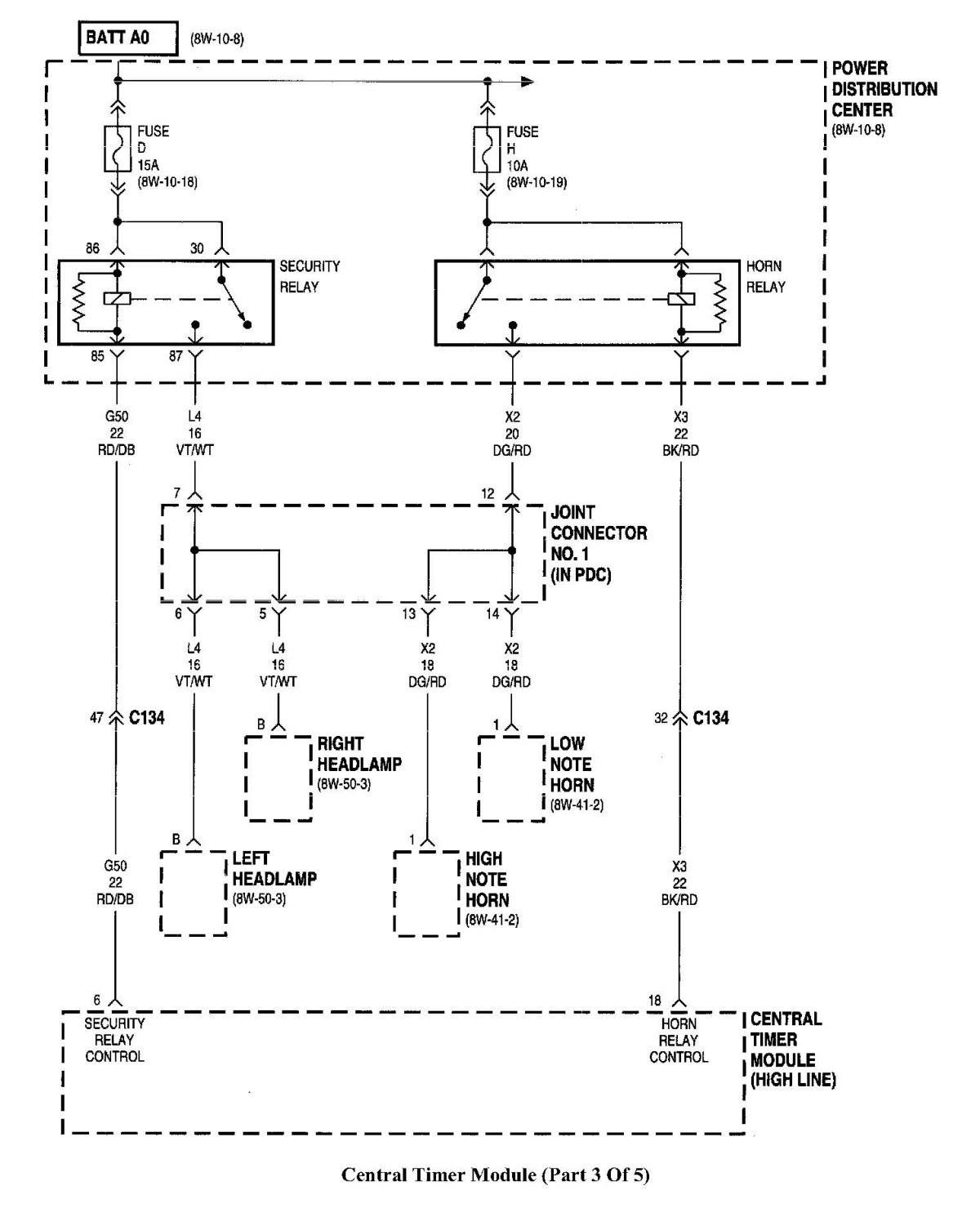 Headlight Wiring Diagram 1997 Dodge Ram Wiring Diagram Local2 Local2 Maceratadoc It