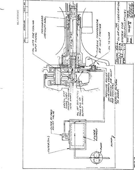 Oil Air Mist Lubrication System
