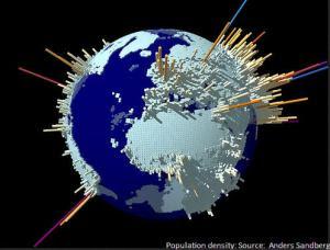 World population density
