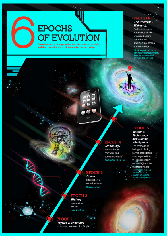 New Six Epochs of Evolution