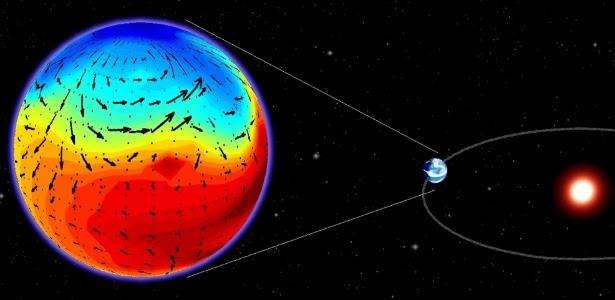 Simulação mostra o planeta 581d em órbita ao redor da estrela anã e um mapa de calor onde o vermelho seriam áreas quentes e o azul áreas mais frias