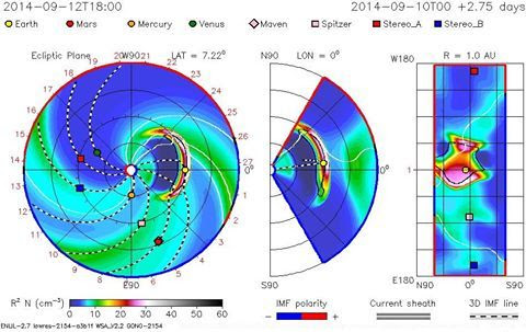Latest CME prediction model released by the Goddard Space Flight Center is showing a nearly direct CME impact by Friday<br /><br/>The Northern Lights may be awfully bright by the week's end.