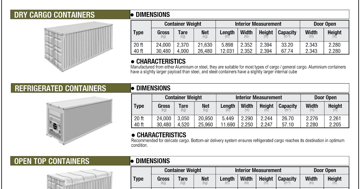 2. Flat rack container