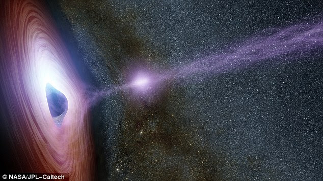 Image result for matter coming out of black hole