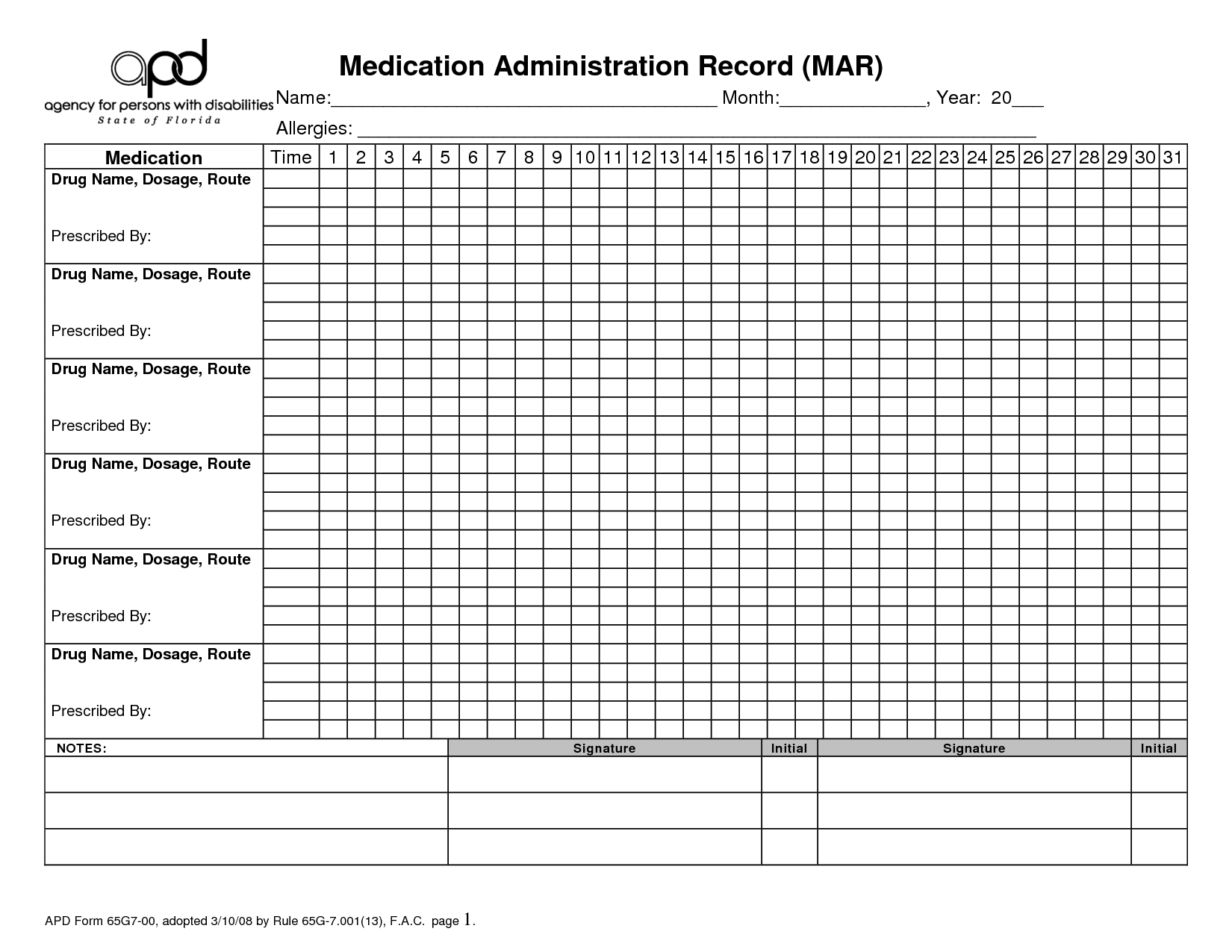 What Is Medical Administration Record
