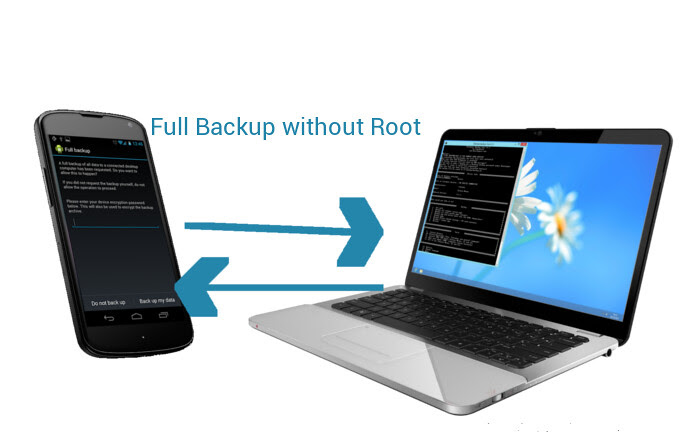 How-to-do-full-backup-Android-phonetablet-without-rooting.jpg