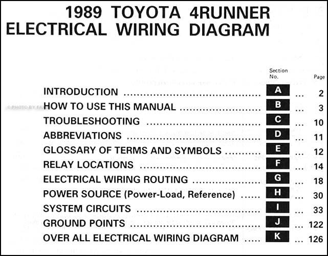 2007 Toyota 4 Runner Wiring Diagram 10 Pin Din Diagram Wiring Schematic Toshiba Power Pole Waystar Fr