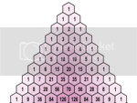 TED-43's Pascal's triangle image