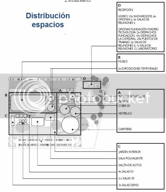 distribución espacios nave