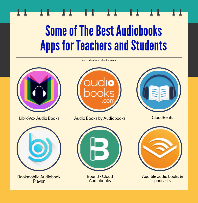 Some of The Best Audiobooks Apps for Teachers and Students