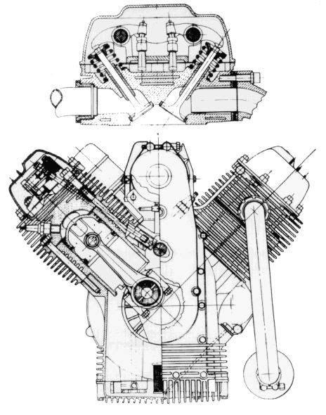 Exploded Engine diagrams #SWEngines | Parts | Moto guzzi