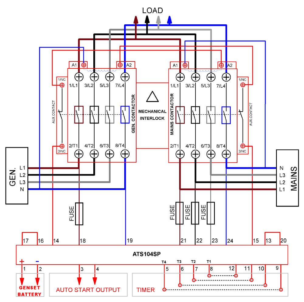 Diagram House Panel Wiring Diagram Full Version Hd Quality Wiring Diagram Diagramspurrh Biancorossoeverdure It