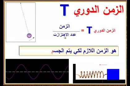 ما العلاقة بين الطول الموجي والتردد