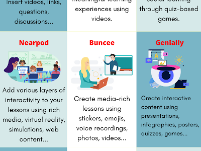 10 EdTech Tools to Help Teachers Create Interactive Media-rich Lessons