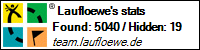 Profile for Laufloewe