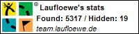 Profile for Laufloewe