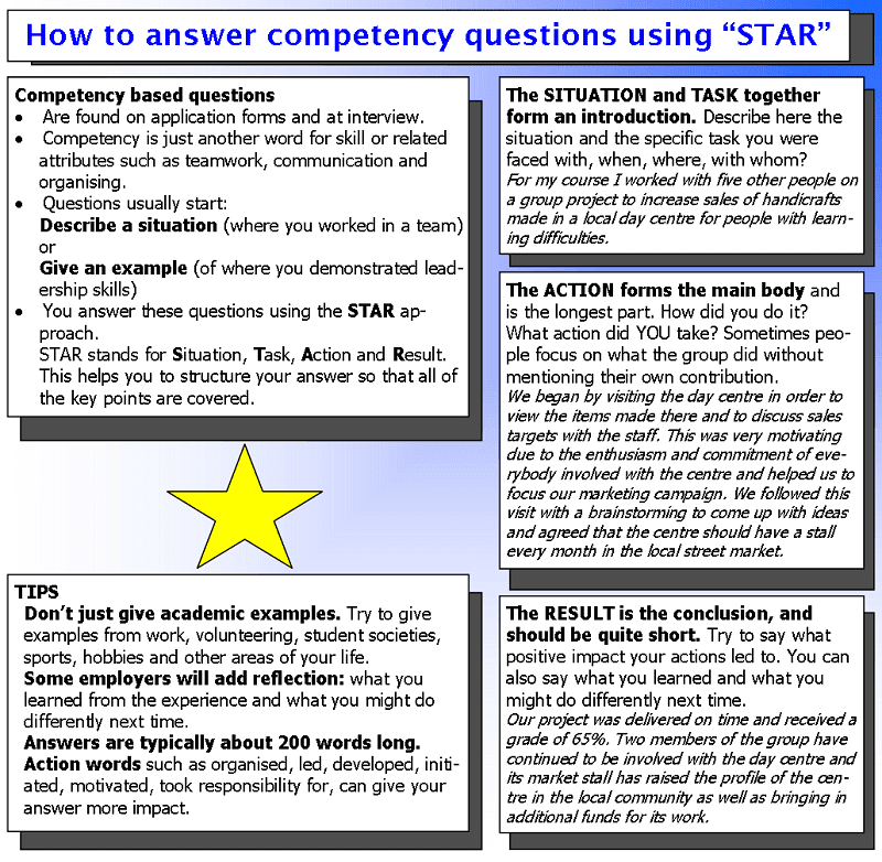 Star Interview Questions and Answers - Security Guards ...