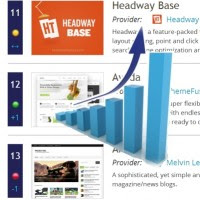 New statistical features for Top WordPress Themes reports