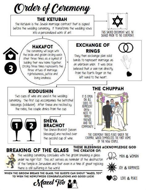 Best 25  Jewish weddings ideas on Pinterest   Wedding