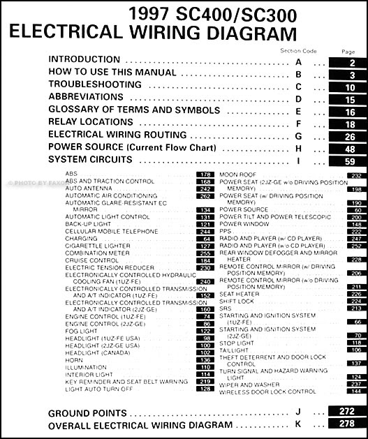 Wiring Diagram 1995 1997 Lexus Sc400 Wiring Diagrams Full Version Hd Quality Wiring Diagrams Grafikftp Acbat Maconnerie Fr