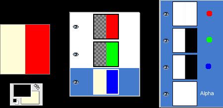 Esempio canale alfa: tre livelli trasparenti