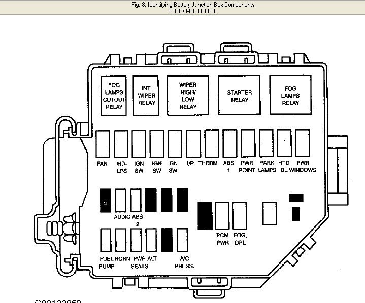 Where can i find a fuse box diagram for a 1999 svt cobra ...