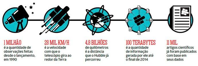 (Foto: Gabriel Góes/ Editora Globo)