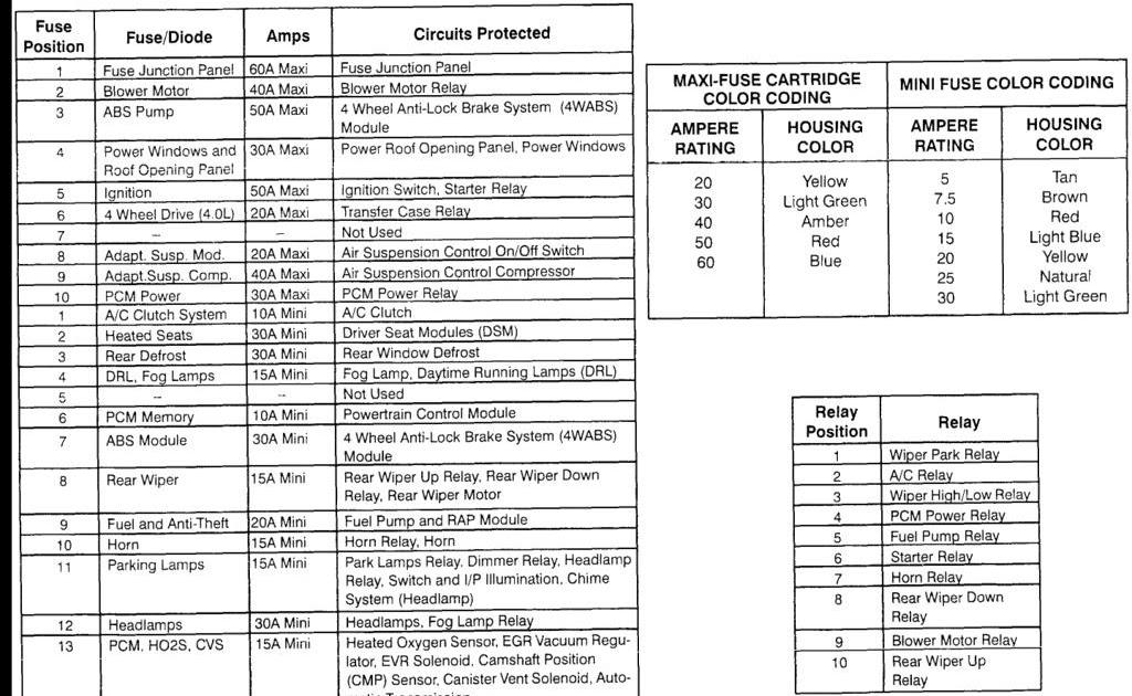 33 2004 Chrysler Sebring Fuse Diagram Wiring Diagram List