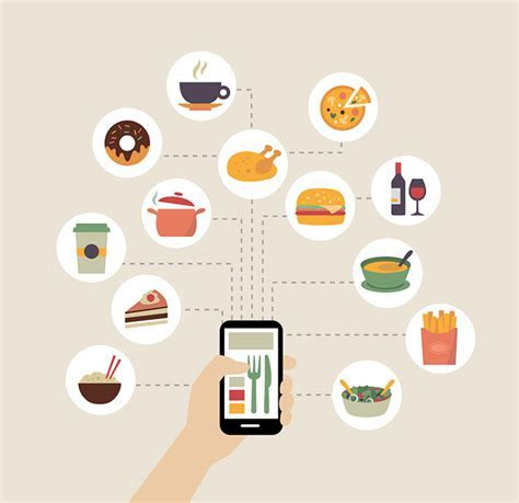 WHAT'S NEXT IN RESTAURANT TECH?   Mixing Bowl