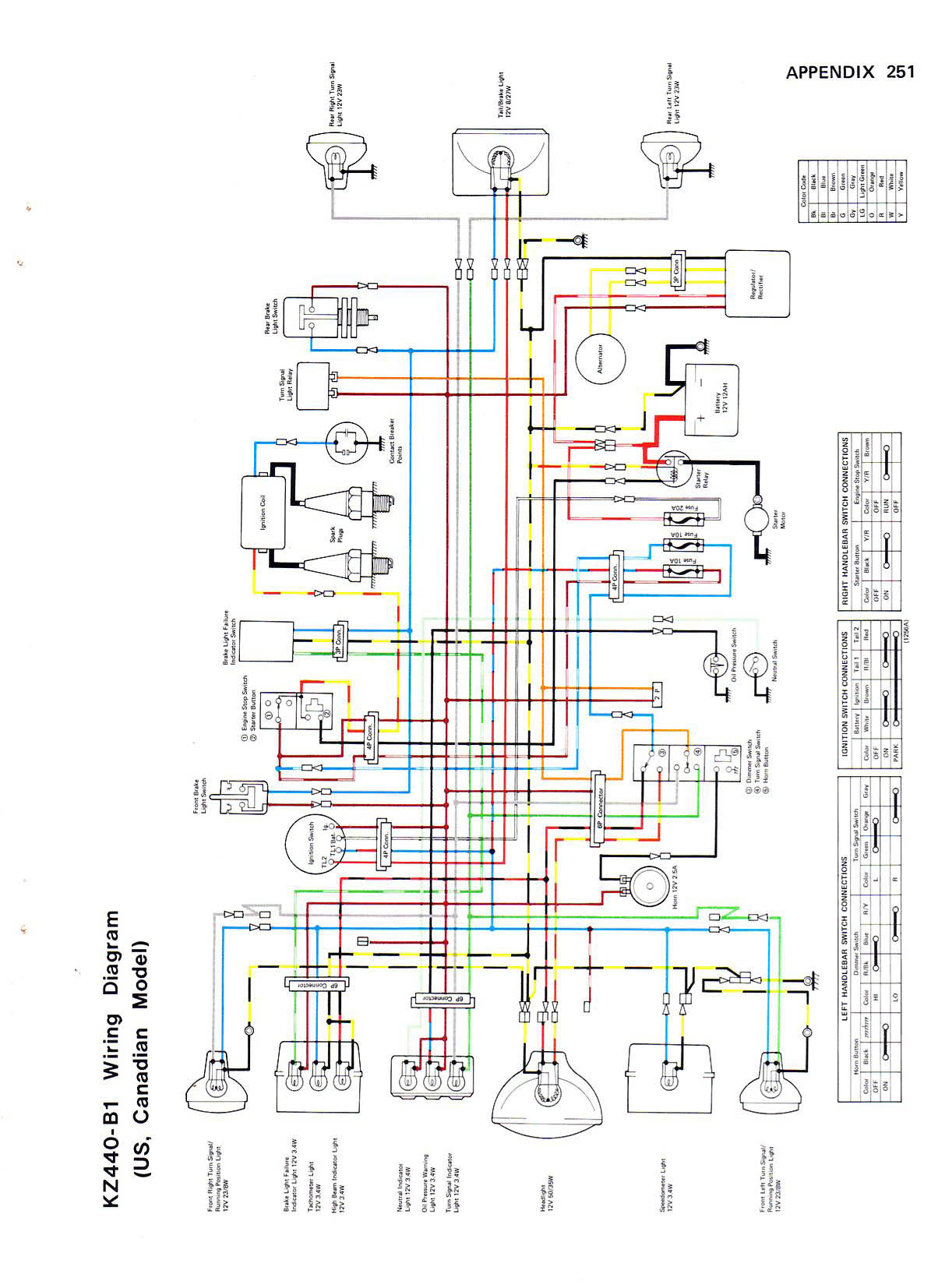 1982 Kawasaki Wiring Diagrams Wiring Diagrams Name Name Miglioribanche It