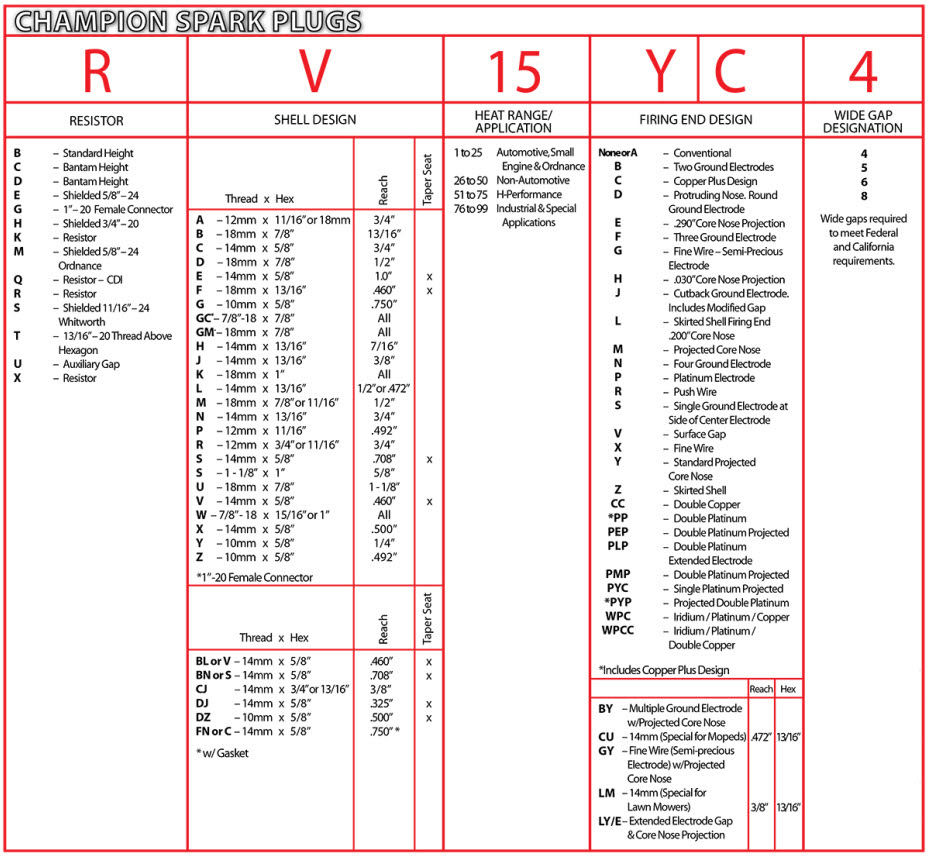 110 Evinrude Looper Wiring Diagram 2012 F 150 Wiring Harness 5pin Pujaan Hati3 Jeanjaures37 Fr