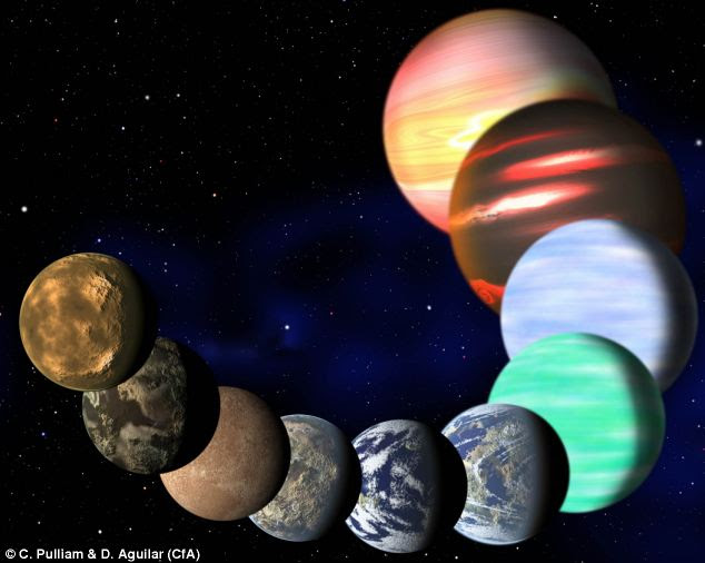 This artist's illustration represents the variety of planets being detected by NASA's Kepler spacecraft. It is now believed - 17 billion Earth-like planets could exist in the Milky Way