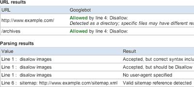 Google Robots.txt analyzer