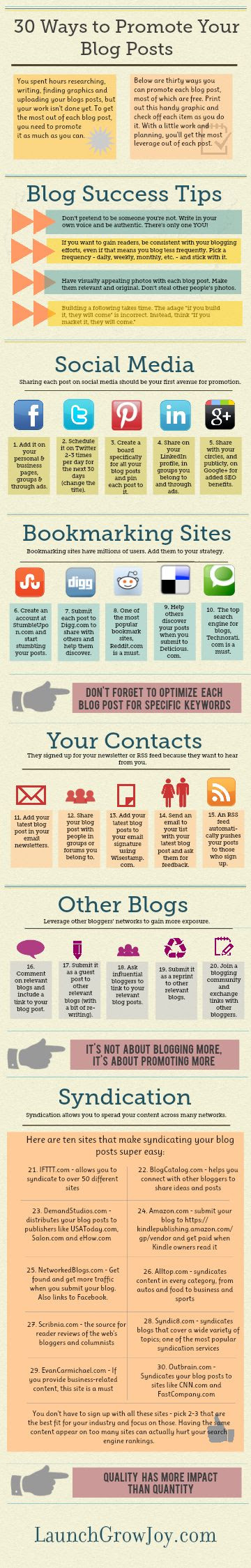 30 ways to promote your blog p