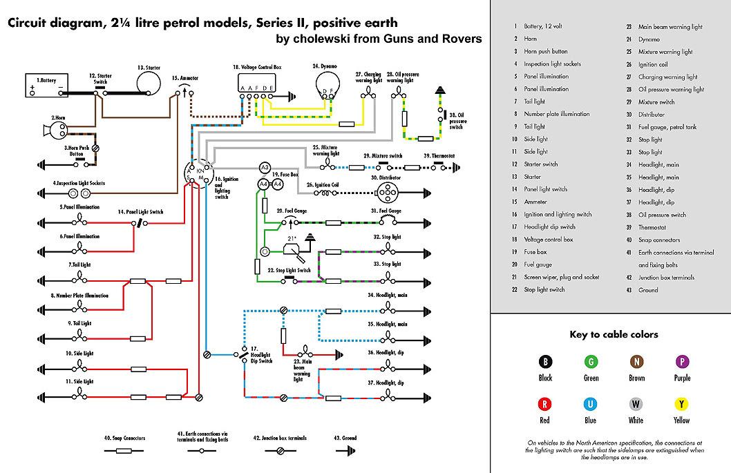 Series Ii Wiring Diagram
