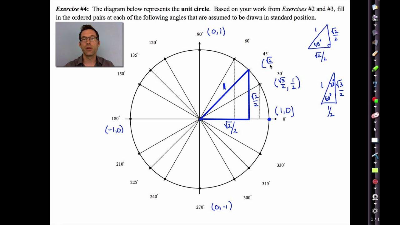 Common Core Algebra II.Unit 11.Lesson 3.The Unit Circle - YouTube