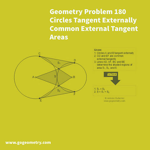 Typography of Geometry Problem 180: Circles Tangent Externally, Common External Tangents, Areas, iPad Apps.
