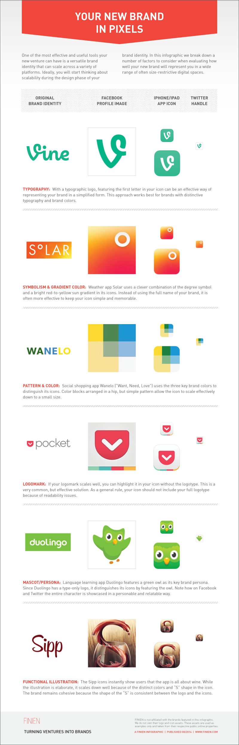 Infographic: Your New Brand In Pixels