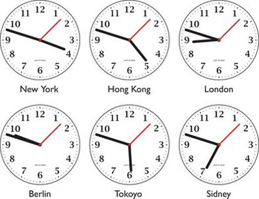 Image Result For Times Zones In