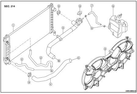 Nissan Altima 2007 2012 Service Manual Radiator On Vehicle Repair Engine Cooling System Qr25de