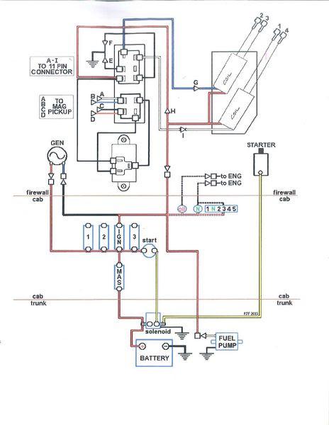 Automotive Wiring Harness Layout 1987 Ford Mustang Alternator Wiring Diagram Wiring Diagram Schematics