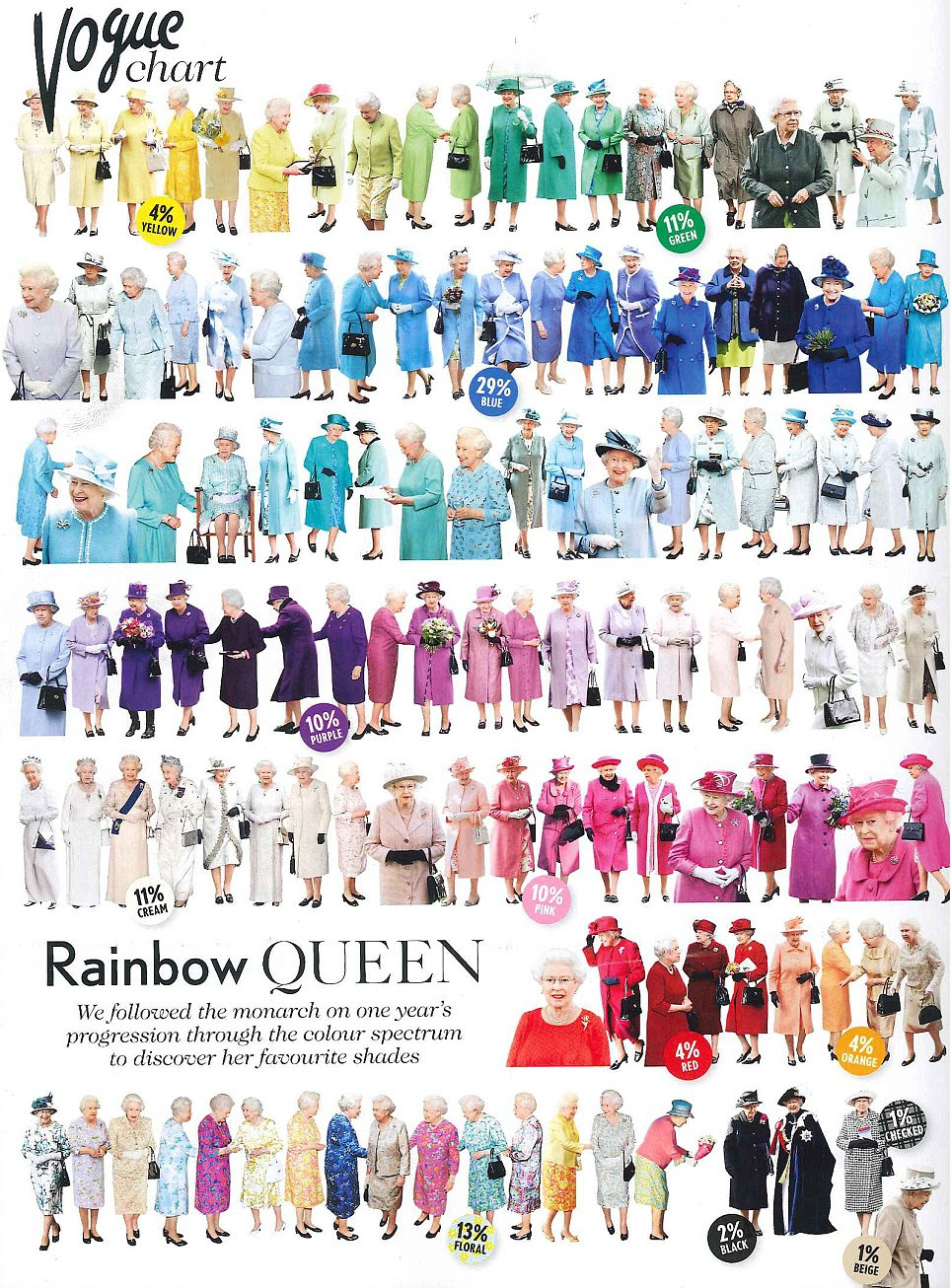 Queeny's colour coding game is strong