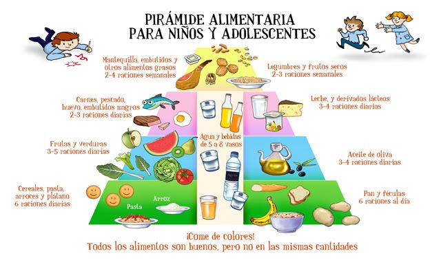 dieta equilibrada para niños menu
