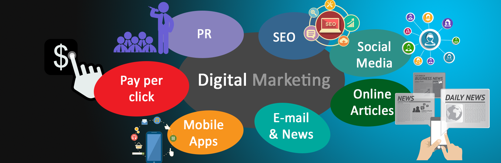 Future of Digital Marketing in India  Digital Marketing India
