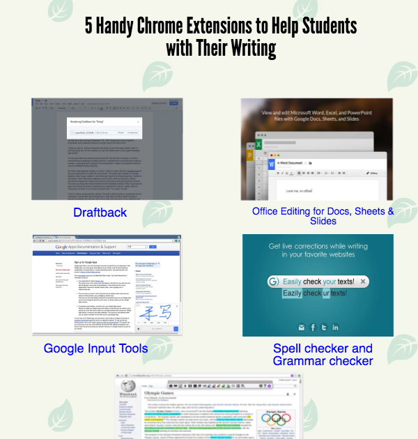 5 Handy Chrome Extensions To Help Students With Their Writing Educational Technology And Mobile Learning